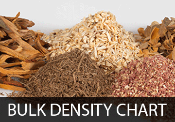 Material Bulk Density Chart